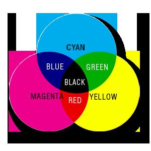 color wheel - چاپ و ارسال رایگان